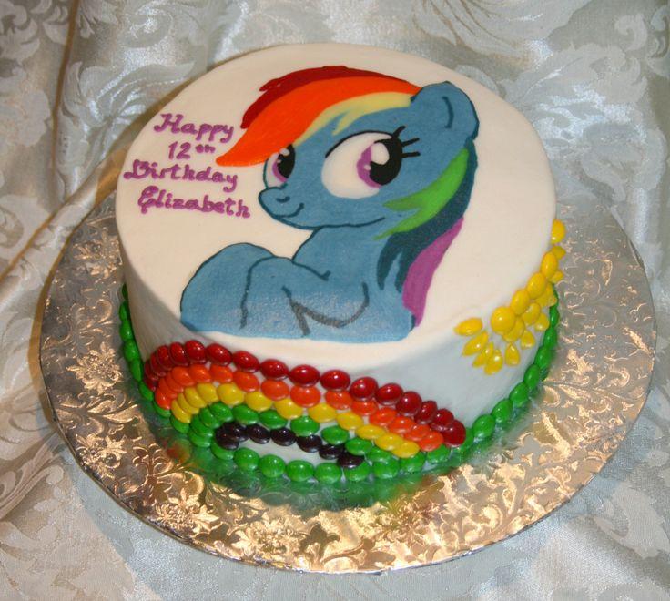 Image Of A Rainbow Cake