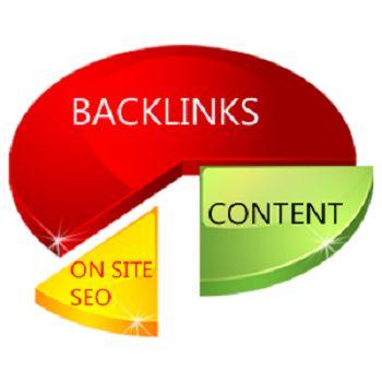 Als je hoog in de zoekmachines wilt komen is het zaak om goede conent te gebruiken op je website. Hierdoor willen mensen vaker naar je website vaker delen, waardoor je meer bezoekers krijgt.  Er zijn ook veel mensen die doorverwijzingen kopen,