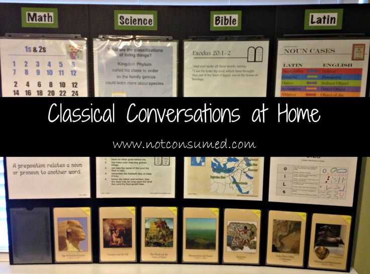 Using a presentation board for organizing Classical Conversations (or any homeschooling) at home.  A five day series in organizing cc work. Also printables for review and a bunch of other resources. Great cc blog!!!