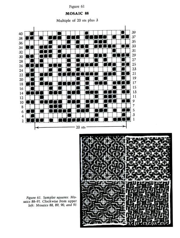 1280 best coloured knitting/ Fair Isle images on Pinterest   Knit ...
