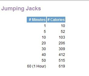Jumping Jacks Calorie Count