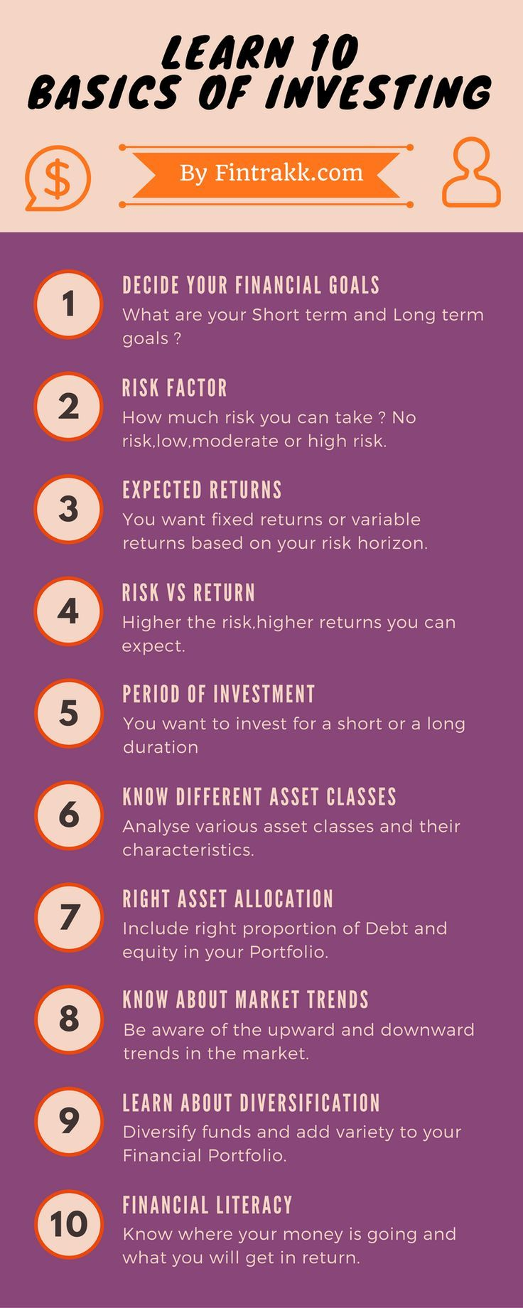Investinggraphic,how To Invest,investing Basics,investing Tips Graphic