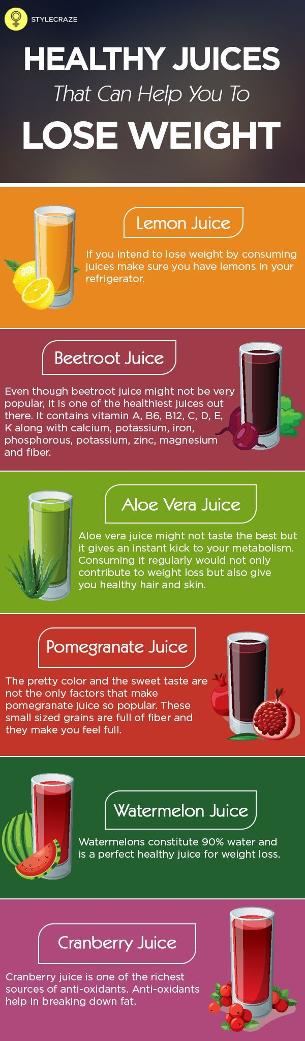 Be it weight loss or skin and hair care, these juice recipes are tasty, healthy, and easy to make. Take a look. #Weightloss I'll Show You How To Create Quick & Easy Fat Burning Recipes That Will Taste Just Like Your Favorite Meals And They Will Look Like This!