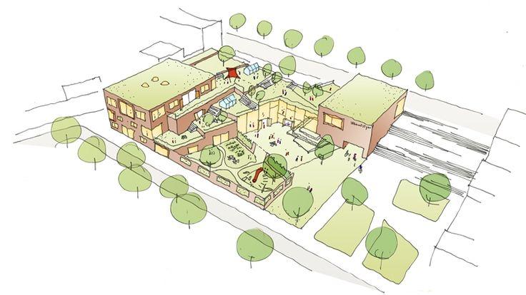 De selectie voor IKC Leeuwesteyn in Utrecht is gewonnen door BDG Architecten. Het bureau heeft een schoolgebouw ontworpen met belevingsdak op verschillende niveaus.
