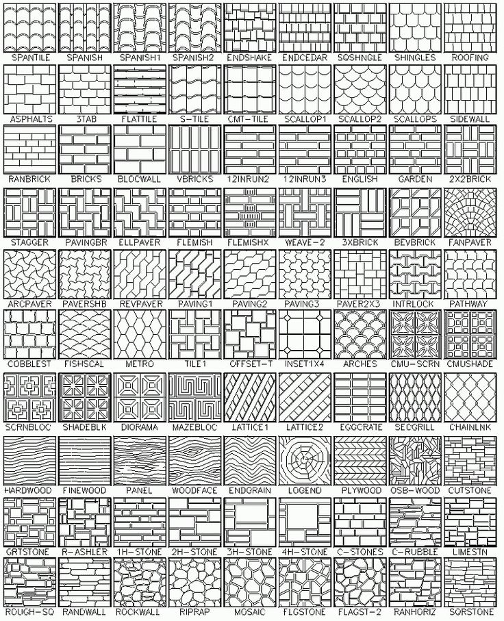 AutoCAD Hatch Patterns - a library containing 365 hatch patterns. Runs in  AutoCAD and AutoCAD LT.
