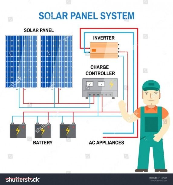 Rv Solar Panel Installation Wiring Diagram Passive Solar Energy Solar Energy Facts Solar Power System