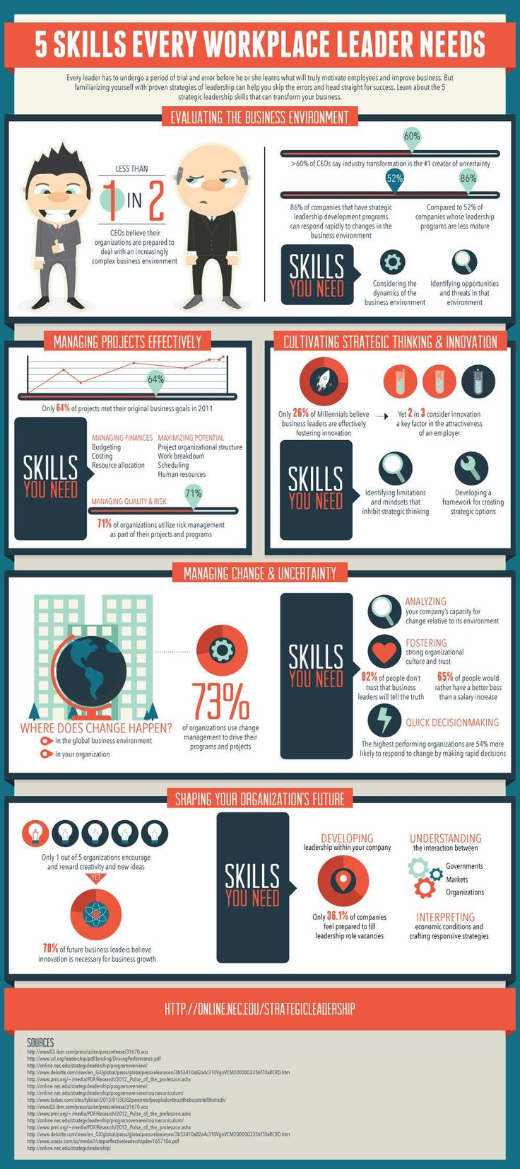 5 skills every workplace leader needs.