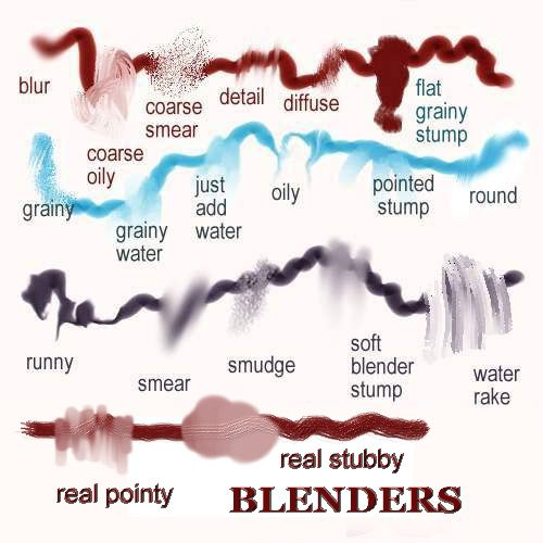 Corel Painter blender brushes, smear, smudge and misty effects