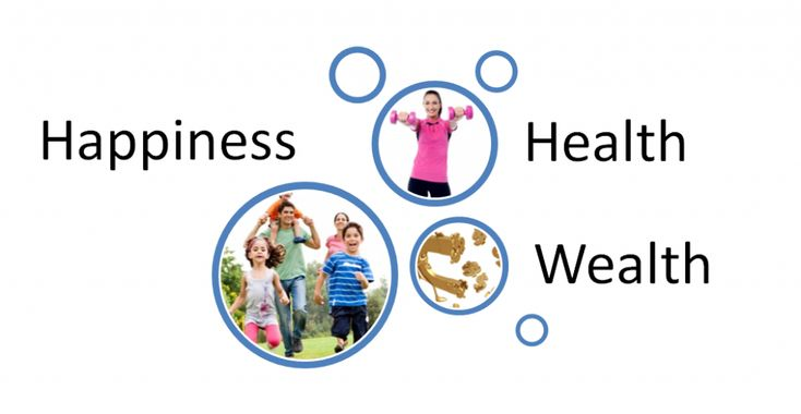 Image result for health wealth and happiness