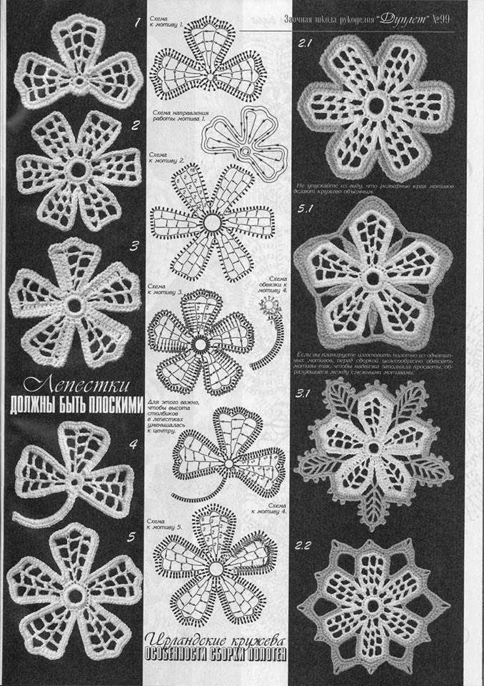 Irische Spitze häkeln - irish crochet motif.. Diskussion Liveinternet - Russisch Service Online-Tagebücher