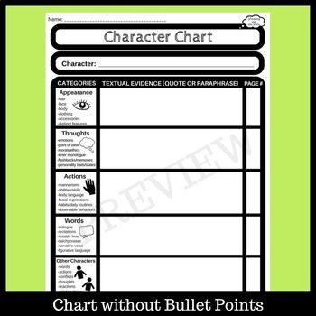 """Character Chart by Wondering with Mrs Watto. This graphic organizer is a must-have for the English classroom! The """"Character Chart"""" features five categories: appearance, thoughts, actions, words, and other characters. #tpt #teacherspayteachers #iteachela #education #englishteacher #teachersofpinterest"""