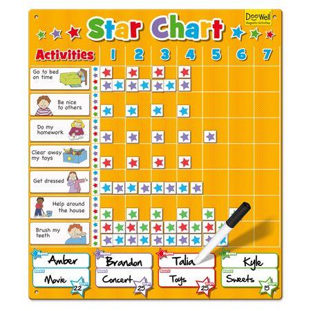 Best  Star Chart For Kids Ideas On   Kids Behavior