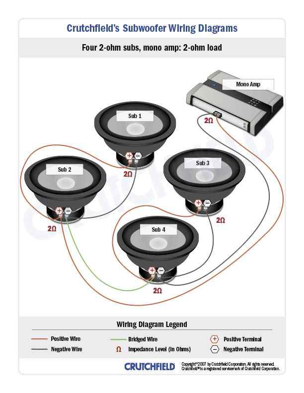 Subwoofer Wiring Diagrams How To Wire Your Subs Subwoofer Wiring Subwoofer Car Audio Installation