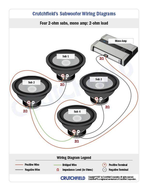 3 Ohm Subwoofer Wiring Diagram