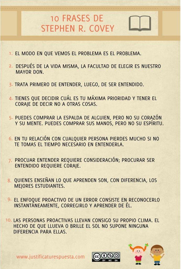 10 Frases de Stephen R. Covey para docentes altamente efectivosAmerican ExpressDinersDiscoverJCBMasterCardPayPalSelzVisa