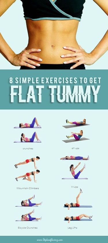 The tummy is the most difficult to get rid of when you're trying to get into shape. Just following a diet is not enough and you need to have an exercise regime to get that dashboard flat tummy. Here are 8 simple exercises that will zap away belly fat without the need to hit a …