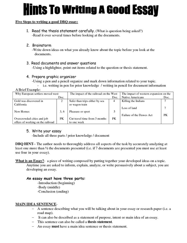 Good Persuasive Essay Topics For High School Parts Of A Masters Thesis Essay Academic Service Search Essays In English also Essays On Health Care Reform Example Cover Letter For Architecture Internship Dissertation  Persuasive Essay Thesis Statement