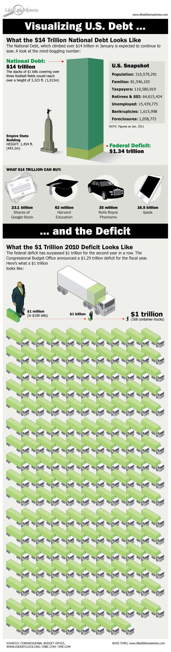 visualizing the national debt..