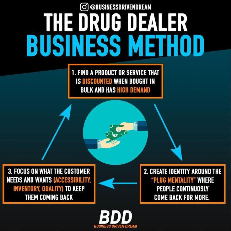 The drug dealer business method… the art of maki…