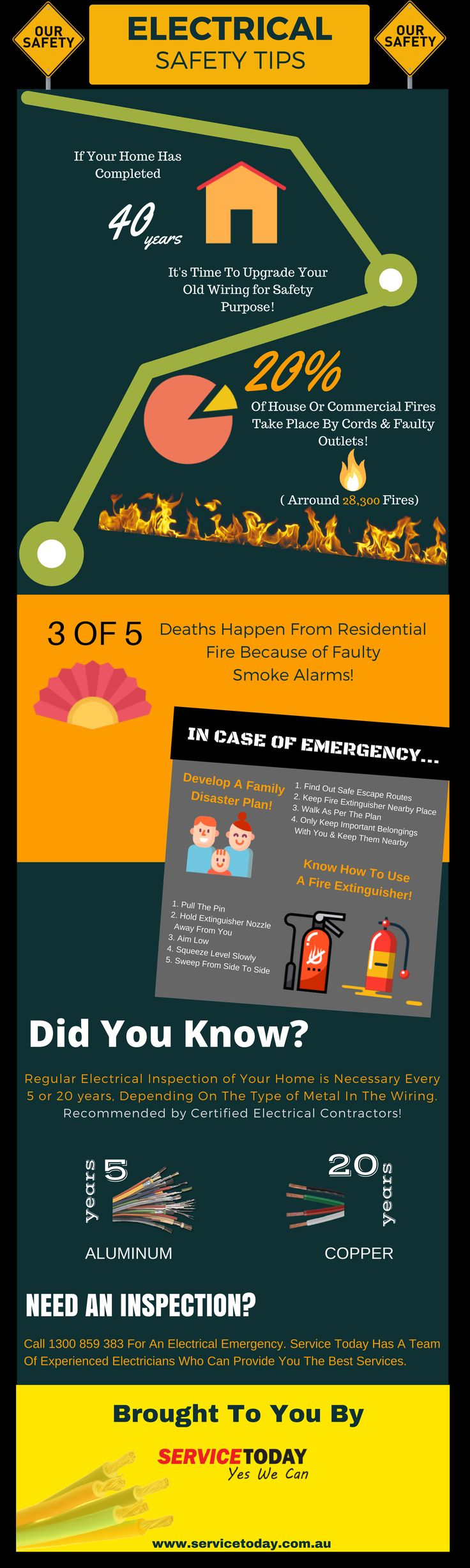 Infographic - How To Keep Your Home Safe From Electrical Hazards