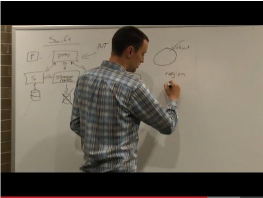 Video: Cloud storage the OpenStack way revealed
