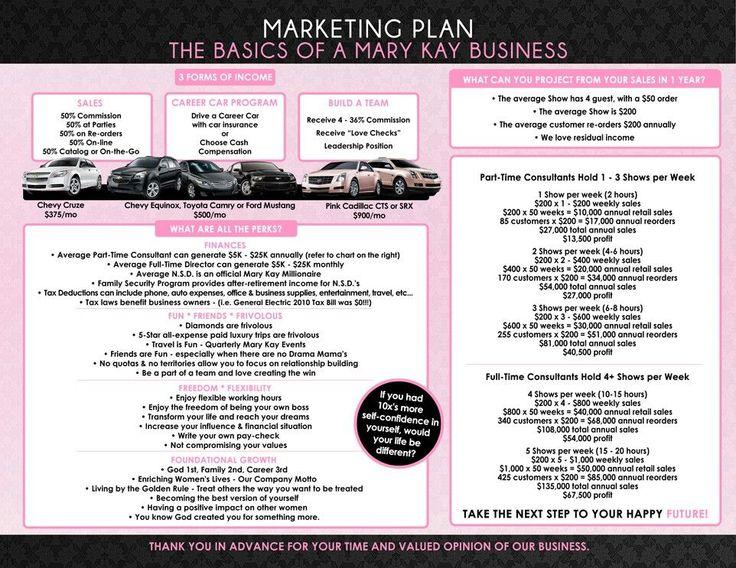 spanx business plan