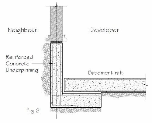 underpinning wall concrete underpinning scheme a separate basement raft slab and wall architecture designbasementsseparateconcretefoundationcommercial