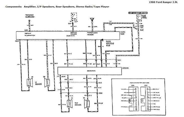 Ford Pats Wiring Diagram Http Bookingritzcarlton Info Ford Pats Wiring Diagram Ford Ford Ranger Ford Explorer