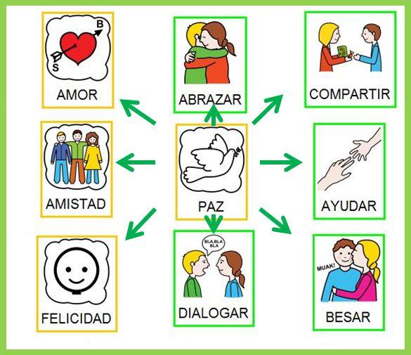 refranes de educacion | Autor pictogramas: Sergio Palao Procedencia: http://catedu.es/arasaac/