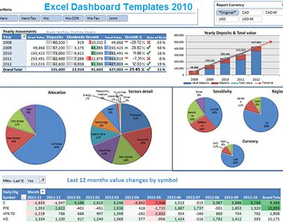 project dashboard template