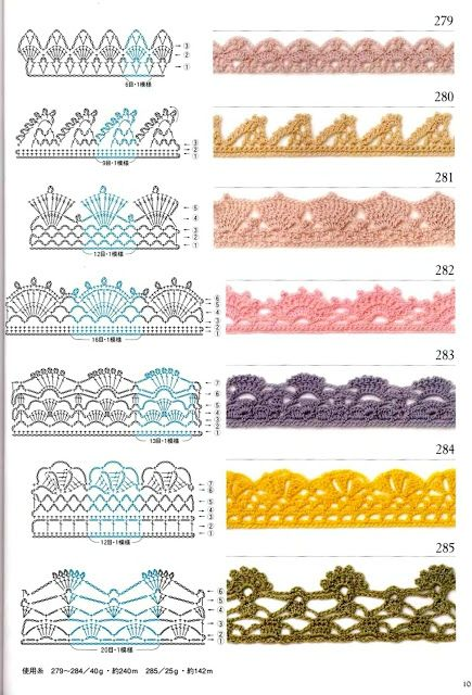 Crocheting Borders : ... on Pinterest Crochet Edgings, Crocheting and Crochet Borders
