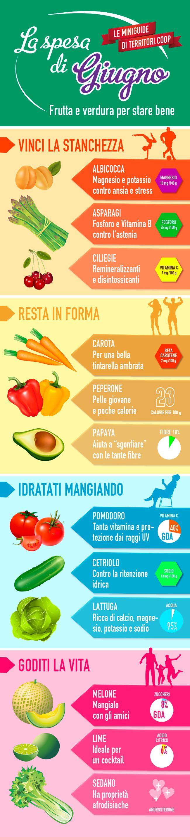 La spesa di giugno #territoriCoop #frutta #verdura #stagione