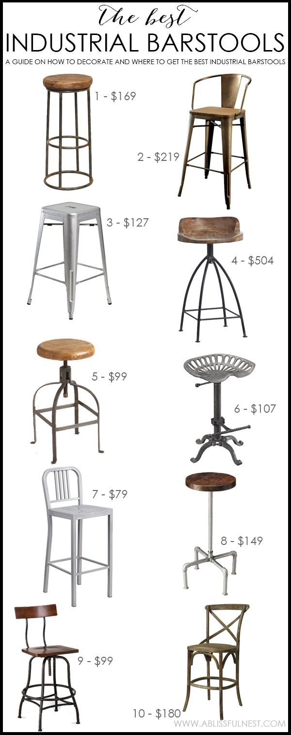 Vintage Industrial Barstools – 10 BEST for Farmhouse Style