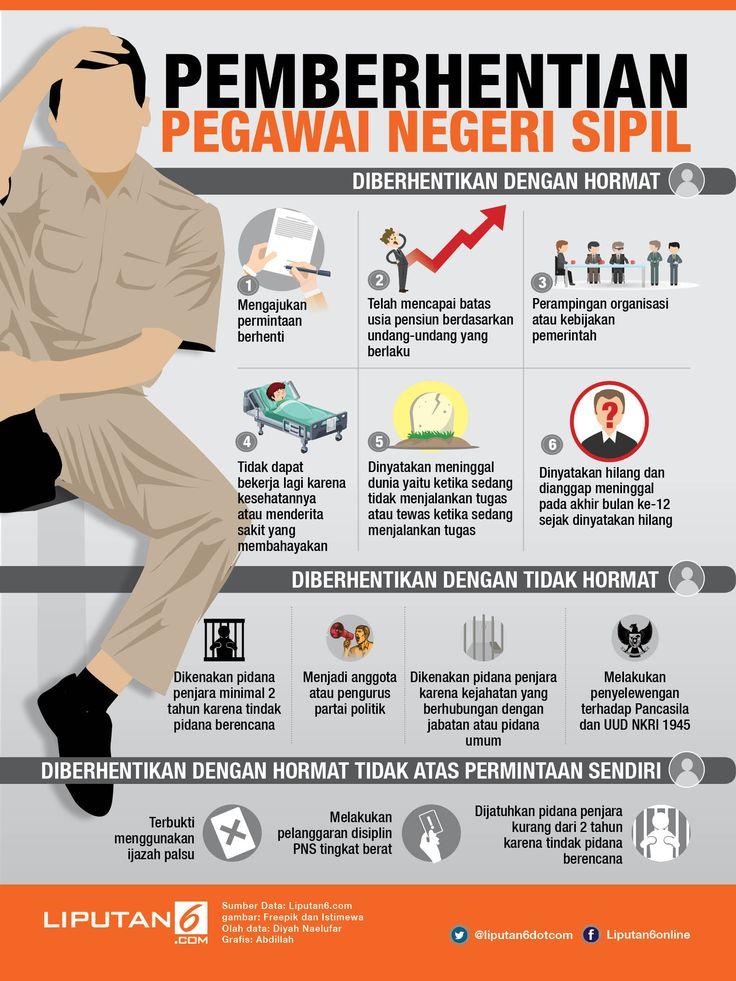 Pemberhentian Pegawai Negeri Sipil_Infografis