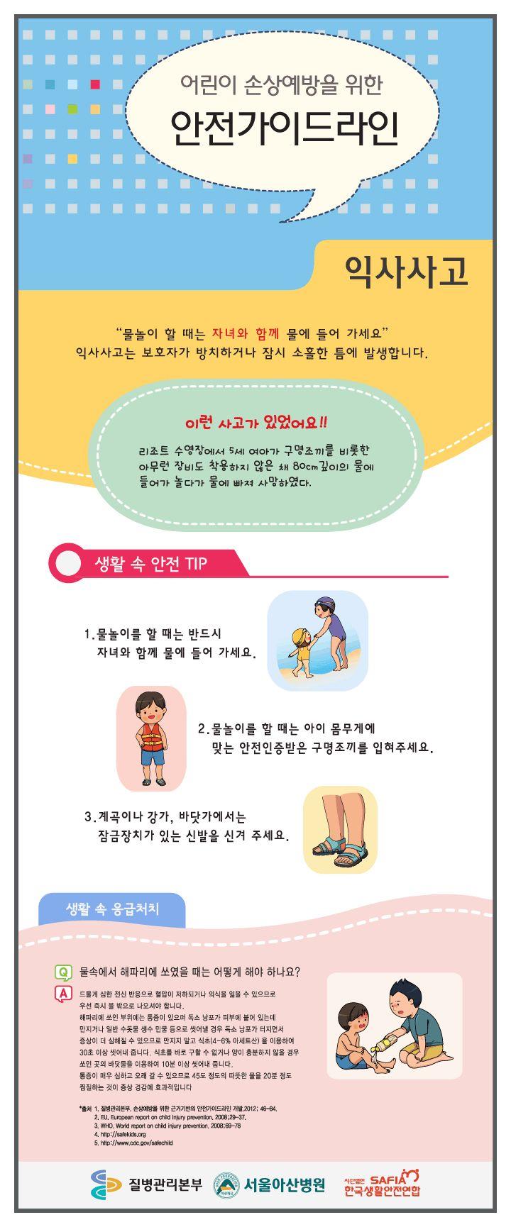손상예방을 위한 어린이 안전가이드라인_물놀이안전(웹진)