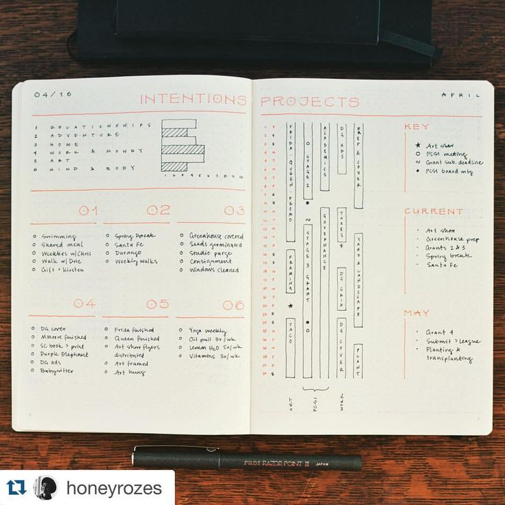 "374 Likes, 3 Comments - Planner Inspiration (@showmeyourplanner) on Instagram: ""I love this method to keep track of big #projects. @honeyrozes tracks time so she can see how busy…"""