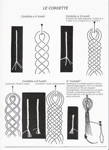 Cordones trenzas