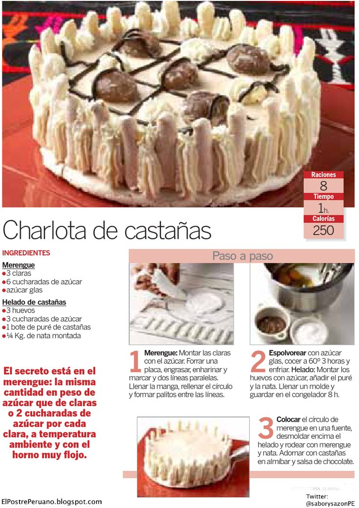 17 best images about desserts of peru on pinterest for Postres faciles