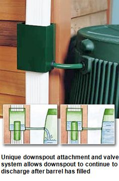 The Downspout Diverter And Use It To Direct Water From Gutters Your Rain Barrels Catch Conserve