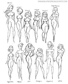 Aprenda a desenhar #2: Corpo Humano