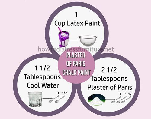 How to Make Chalk Paint with Plaster of Paris - Homemade Chalk Paint Recipes-500px