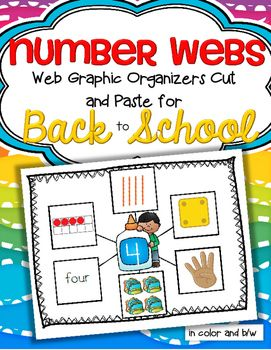 Number webs 1-10 cut and paste for a Back to School theme for pre-K and Kindergarten. Children create numbers 1-10 web graphic organizers by cutting and pasting 6 ways that numbers can be represented onto a number mat background. The 6 ways that numbers can be resented used here are: 10-frames, tally marks, dice, finger counting, objects in a set, and the number word.