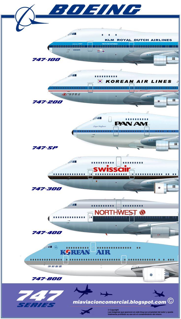 Series de pasaje del 747    A 50 km al norte de la ciudad de Seattle, en la  costa noroccidental de los Estados Unidos se encuentra Everet...