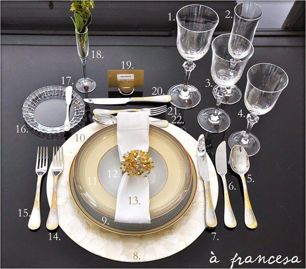 mesa francesa: como colocá-la: 1- água; 2 – espumante; 3 – vinho tinto; 4 – vinho branco.