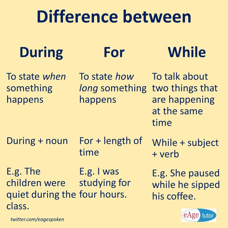 Difference between During, For and While
