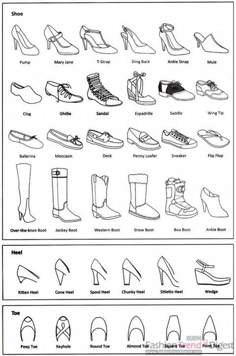 Shoe vocabulary