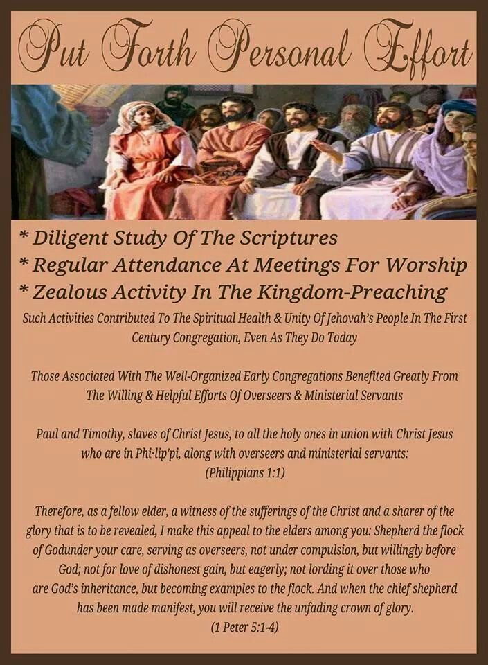 Study Topic: How do you build real faith? | Bible Study ...