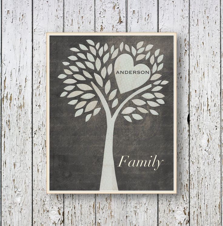 1000 Ideas About Name Wall Art On Pinterest Name Canvas