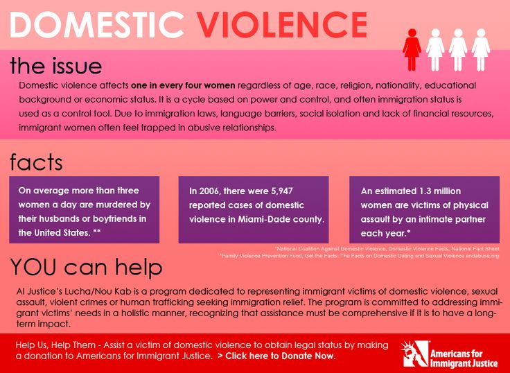 an analysis of the of the domestic violence and physical abuse Submit your essay for analysis  under the term domestic violence, people denote physical or  domestic violence is a narrower term for domestic abuse.