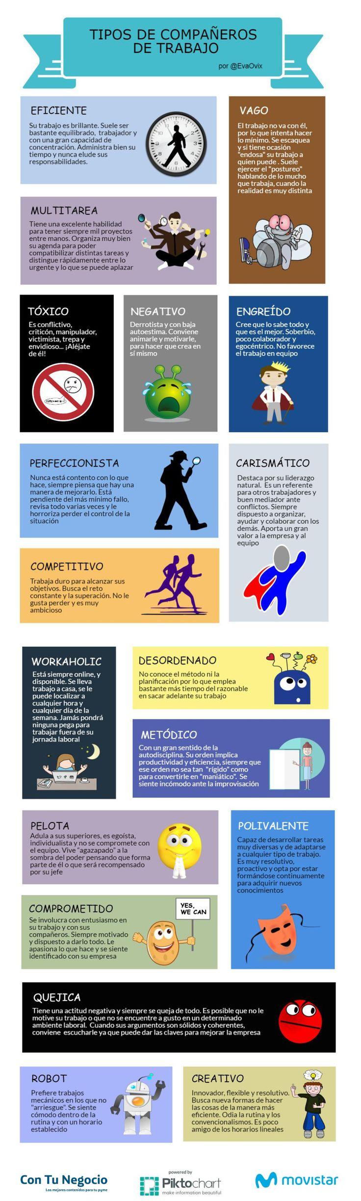 Tipos de compañeros de trabajo #infografia